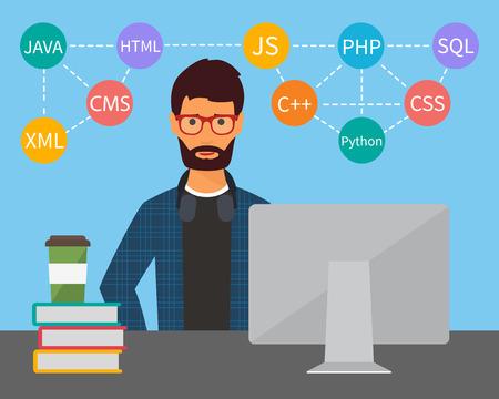 código de programación. desarrollador de software web. Programador y monitores con los lenguajes de programación.