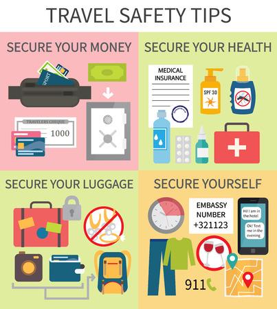 voyage: conseils de voyage sécuritaires. Les règles de sécurité pendant votre voyage sur la santé, les bagages, l'argent et le comportement