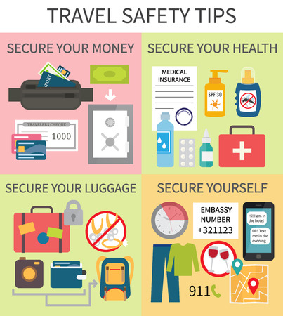 Safe travel tips. Safety rules during your journey about health, luggage, money and behaviour