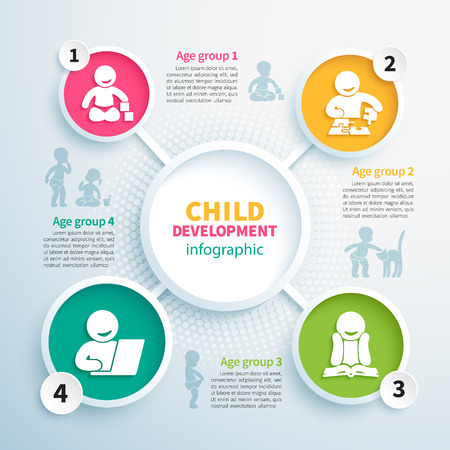 Colorful vector infographics of child development, educational games with four icons of childrens intellectual growth and silhouettes of playing kids