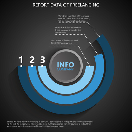 Infographica vector illustration of the report data od freelancing work