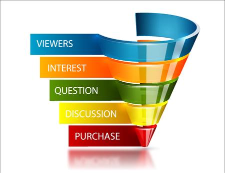 Verkoop trechter voor marketing infographic. Glanzend transparant glas vectorelement. Geïsoleerd op witte achtergrond Vector Illustratie