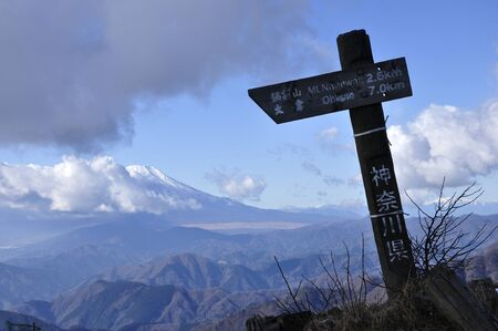 Signpost in Mt. Fuji