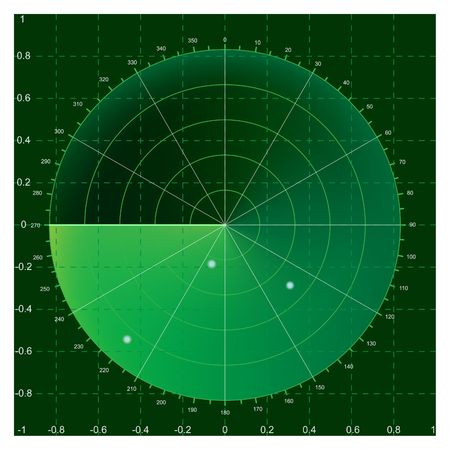 detection: Green radar screen,  illustration