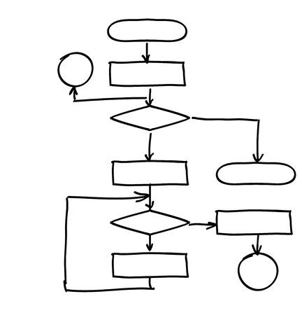 flujo: Diagrama de flujo abstracto elementos de diseño de vectores dibujados a mano fijaron Vectores