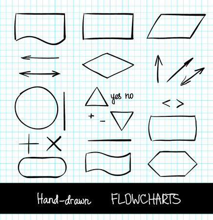 mind map: Hand-drawn vector flowchart design elements abstract set