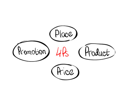marketing mix: Hand-drawn marketing mix diagram doodle vector design Illustration