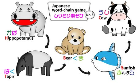 japanese word-chain game No.3