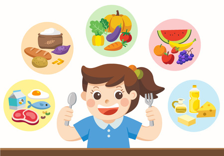 Isolated vector. A cute girl with The five food group. Let's get something to eat! Ilustração