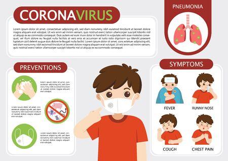 Elementos infográficos de la gripe coronavirus 2019-ncov, salud y medicina. Peligroso virus corona asiático ncov. Un niño usa mascarilla médica. Mascarilla higiénica. Protección contra el virus. Ilustración de vector.