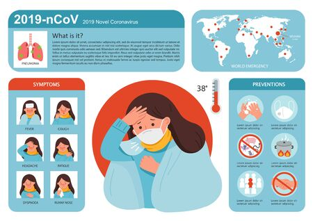 Coronavirus 2019-ncov flu infographics elements, Health and Medical. Dangerous asian ncov corona virus. Woman wearing medical mask. Hygiene mask. Virus protection.