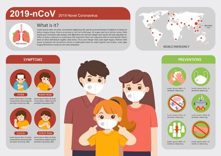 Coronavirus 2019-ncov flu infographics elements, Health and Medical. Dangerous asian ncov corona virus. Parent and child wearing medical mask. Hygiene mask. Virus protection. Vector illustration.
