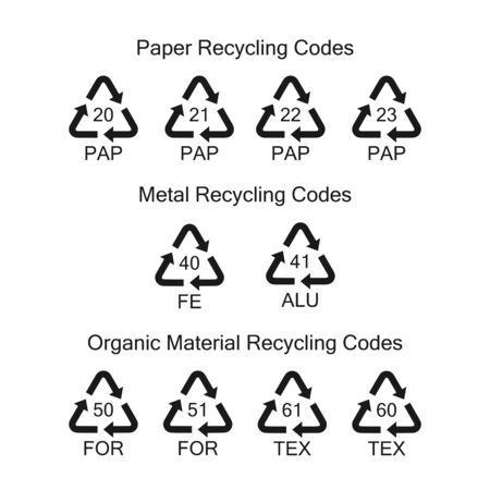 Recycling codes for paper, metals and organic materials of natural origin.
