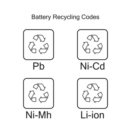 Special codes for the disposal of batteries. Environment protection.