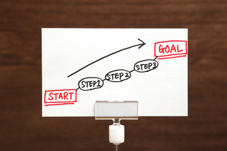 Start and Goal written on paper. Business step up concept.