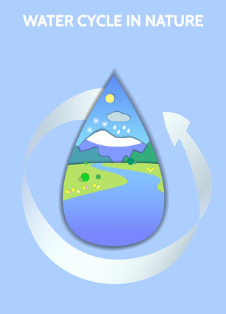 ciclo del agua: Schematic representation of the global water cycle in nature. Illustration of the Hydrologic cycle. Concept Flat Landscape Template Illustration. Paper cut style