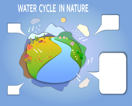groundwater: Schematic representation of the global water cycle in nature. Illustration of the Hydrologic cycle. Concept Flat Landscape Template Illustration. Paper cut style