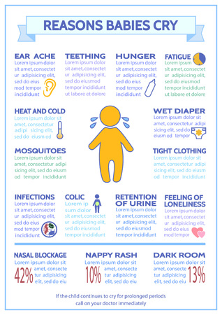 crying baby: Detailed vector baby child infographic. Presentation template reasons babies cry. Design is easy to edit.Why do babies cry?