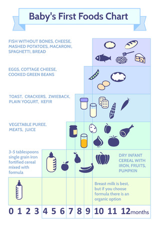 56964337 detailed information on baby food infographic babys first foods chart presentation template when should you introduce new foods to your baby