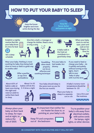 visual information: Detailed Vector Baby Child Infographic.Presentation Template How To Put Your Baby To Sleep.How Much Sleep Do Children Need.Sleeping Facts.Maternity Infographic Template.Tips For Parents Illustration