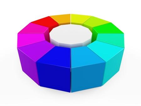 chromatic color: 3D color wheel