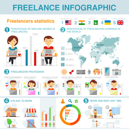 business abstract: Freelance infographic