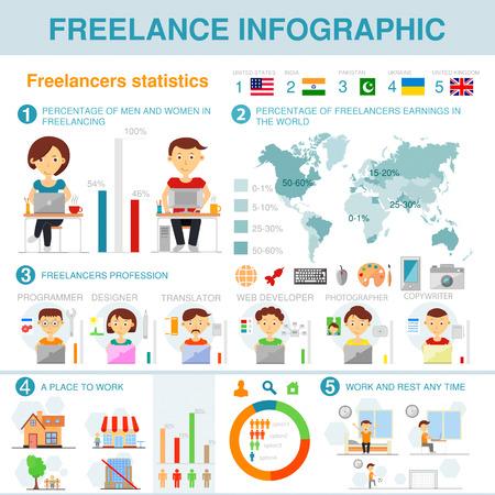 hombres ejecutivos: Infograf�a Freelance