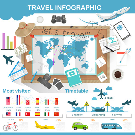 preparation: Travel infographic preparation for the trip vector illustration