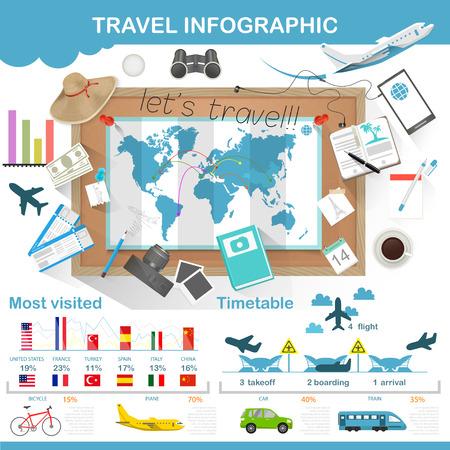 Travel infographic voorbereiding op de reis vector illustratie Stock Illustratie