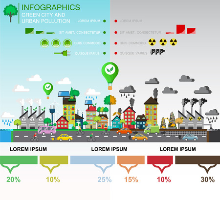 市の環境汚染のインフォ グラフィック要素。グリーンと汚染された都市の比較。図、web デザイン、パンフレット、テンプレート、レイアウト、バナ