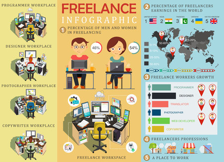 freelancers: Freelance infographic statistics and data with chart. Freelancers workplace. Infographic elements. Vector illustration