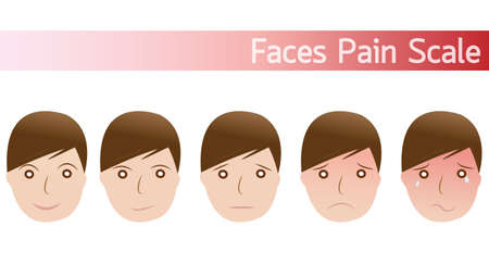 pain scale: faces pain rating scale cartoon vector set