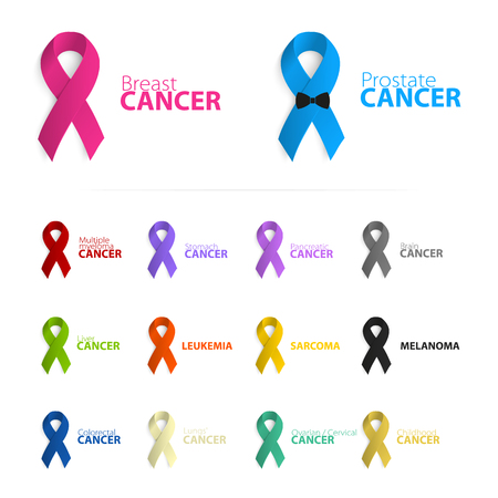 Isolated colorful ribbon  set on the white background. Against cancer . Stop prostate cancer disease symbol. International worldwide breast cancer week. Medical sign. Vector illustration