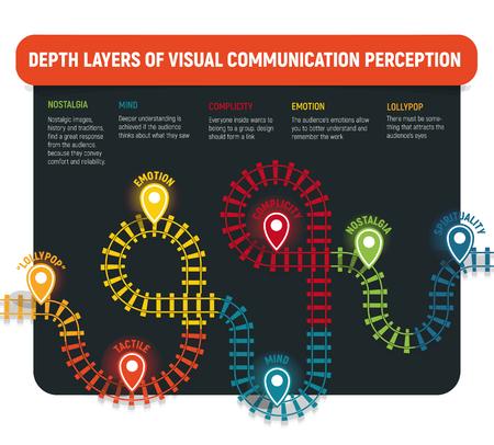 Eisenbahn, Infografik Design. Tiefenschichten der visuellen Kommunikationswahrnehmung, Vektorillustration auf schwarzem Hintergrund