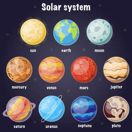 Cartoon solar system illustration poster. Vector illustration.