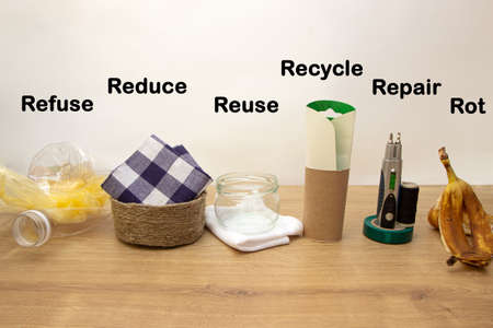 Zero Waste management, illustrated fundamental principles Refuse, reduce, recycle, repair, reuse, rot. Save money, eco lifestyle, sustainable living and low waste concept