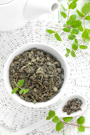 stimulated: Tea with mint