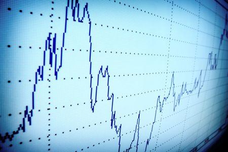 show bill: financiera gr�fico de crecimiento de la inversi�n