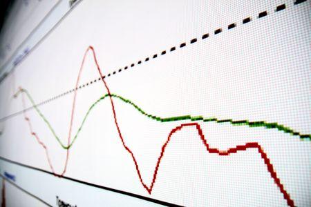 show bill: gr�fico financiera de crecimiento de la inversi�n