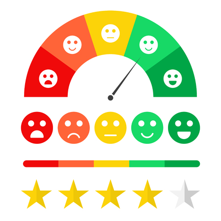 Klant feedback concept. Emoticonschaal en beoordelingstevredenheid. Enquête voor klanten, ratingsysteemconcept, sterren, emoji's in verschillende gemoedstoestanden. Vector