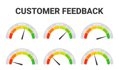 Customer rating satisfaction. Feedback or client survey rate concept. Customer satisfaction meter with scale from red to green in abstract speedometer shape. Vector Illustration