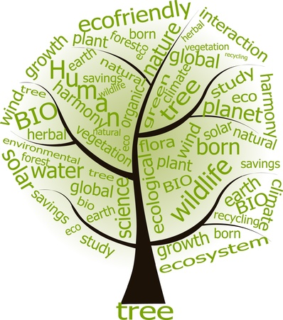 word cloud: ecologycal tree ecology