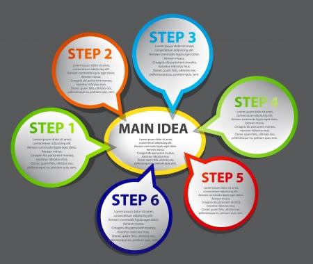 Схема бизнес-презентации