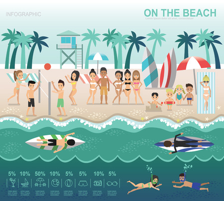 sea side: INFOGRAPHIC ON THE BEACH, sea side and beach items, vector design