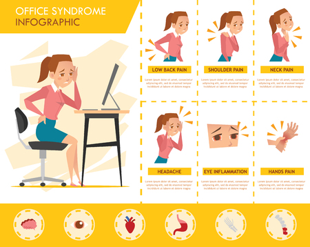 girl office syndrome infographic