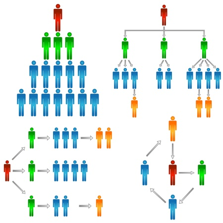 Struktura działalności ustawić na białym tle Ilustracje wektorowe