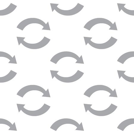 synchronization: New Synchronization seamless pattern