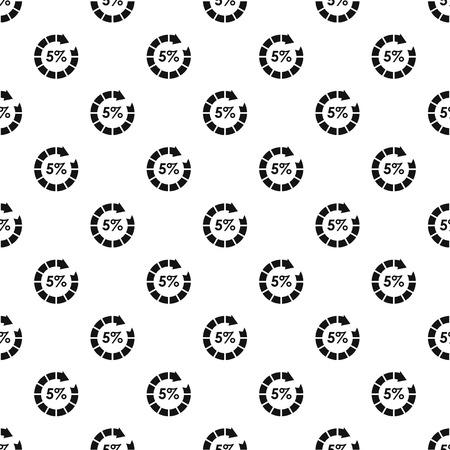 preloader: Web preloader, 5 percent pattern, simple style