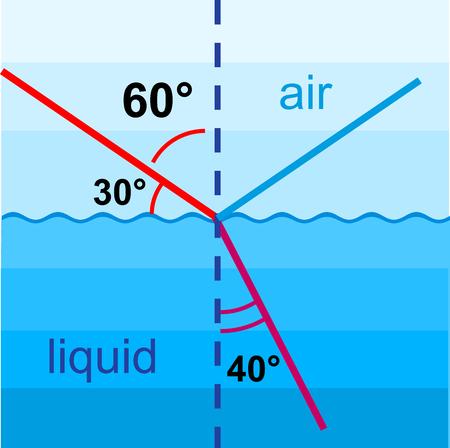 Physics graph icon, flat style Illustration