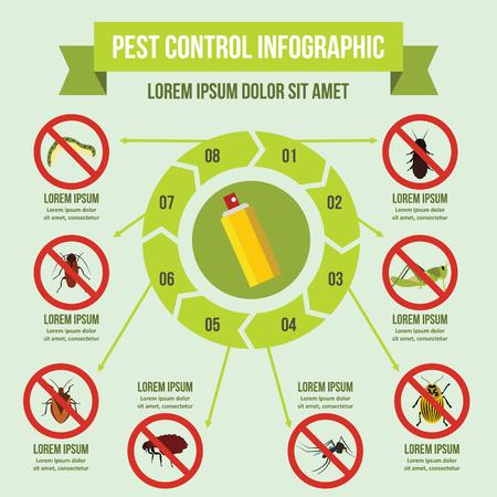 害虫制御インフォ グラフィック コンセプト、フラット スタイル
